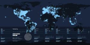 Tweetping ou la mise en évidence de la «fracture numérique» mondiale