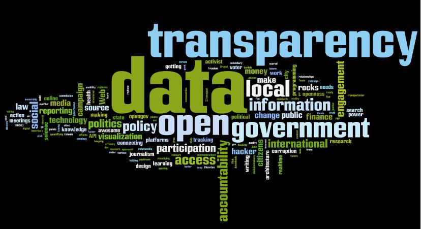 wordle-4-transparency-camp20101