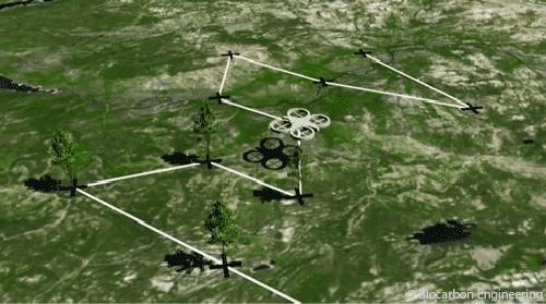 Une nuée de drones pour planter 1 milliard d'arbres par an