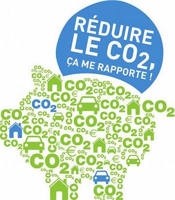 Le compte CO2, monnaie de la croissance verte
