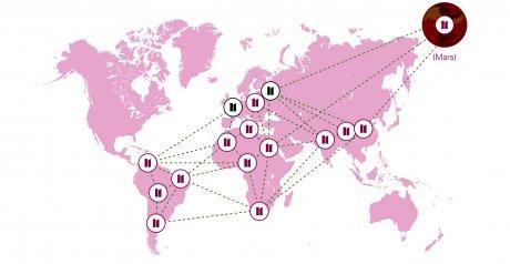 Le NUMA s'exporte à l'international