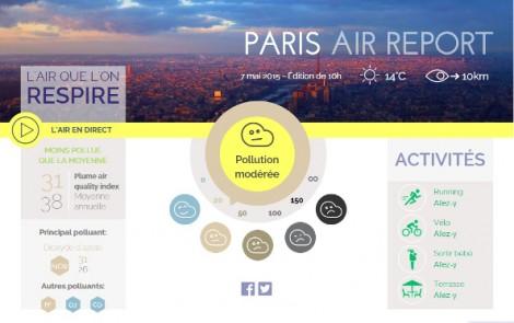 Plateforme participative pour la qualité de l'air