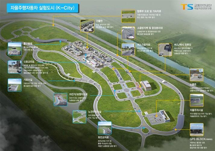 ville fantôme pour expérimenter les véhicules autonomes en Corée du Sud